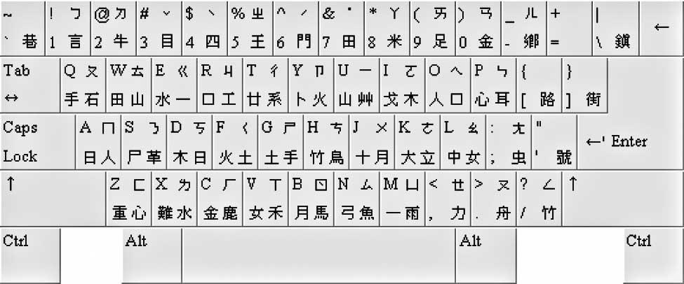 китайская клавиатура фото