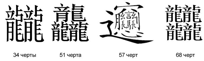 Иероглиф лапша